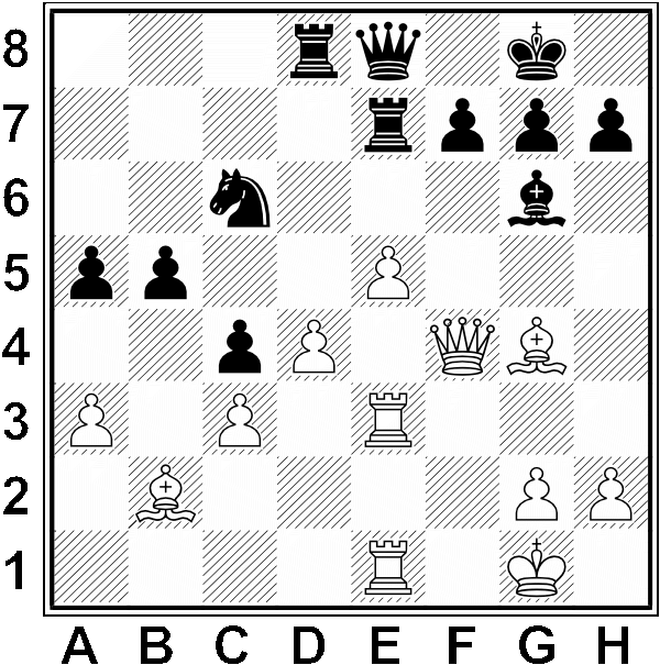 Białe: Kg2, HF4, We1, We3, Gb2, Gg4, a3, c3, d4, e5, g2, h2. Czarne: Kg8 He8, Wd8, We7, Gg6, Sc6, a5, b5, c4, f7, g7 h7